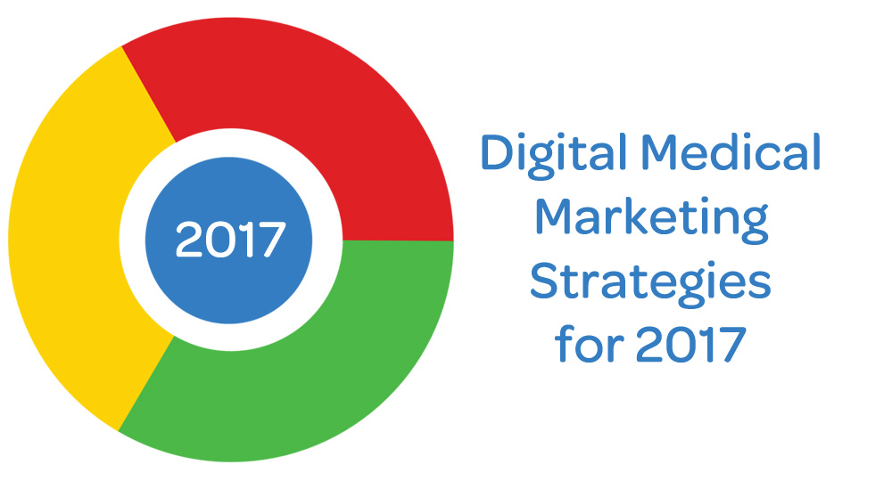 blog-digital-medical-marketing-strategies-for-2017